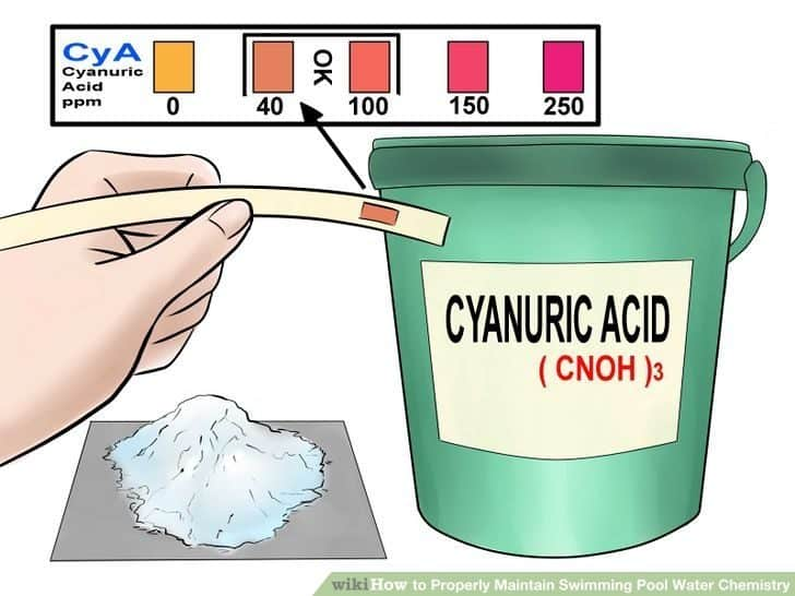 Measure Cyanuric Acid