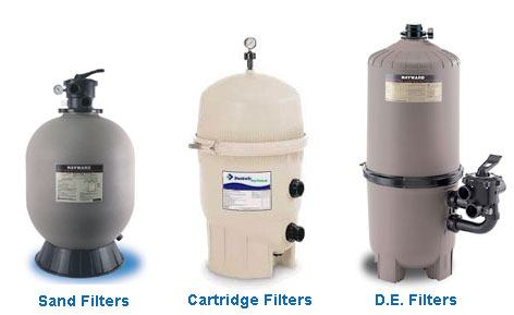 different kinds of pool filters