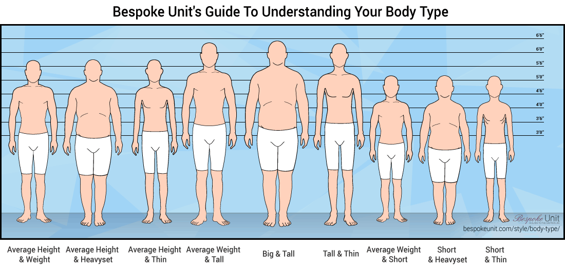 Suggested Swimsuit Styles
