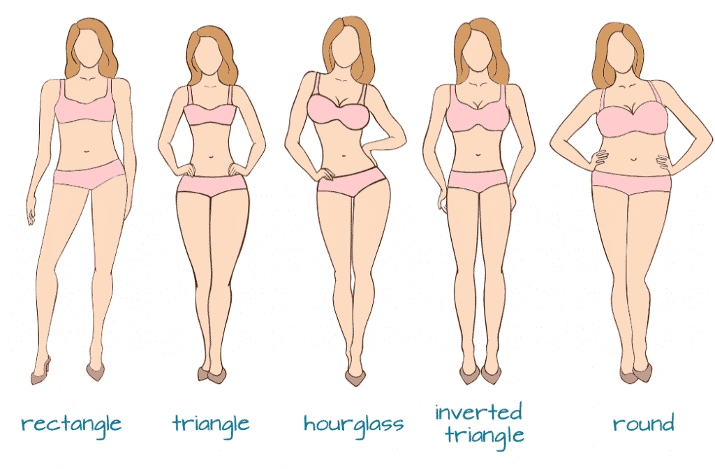 The Shape Of Your Body