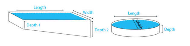know the dimensions of your pool