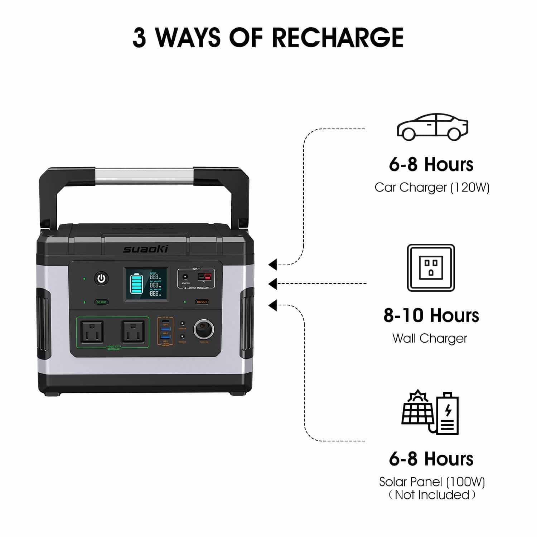3 ways recharge