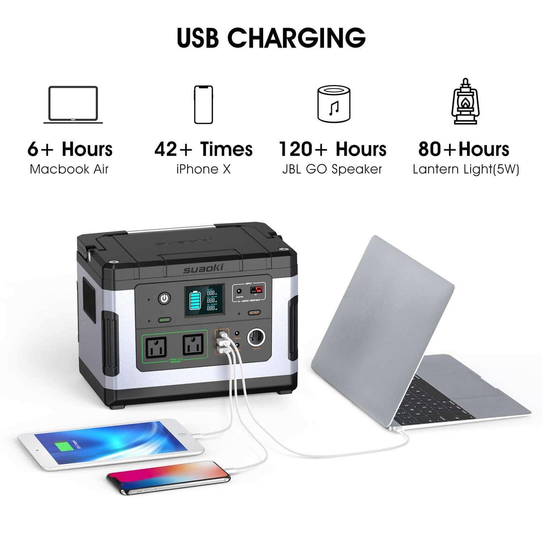 quick charge usb ports